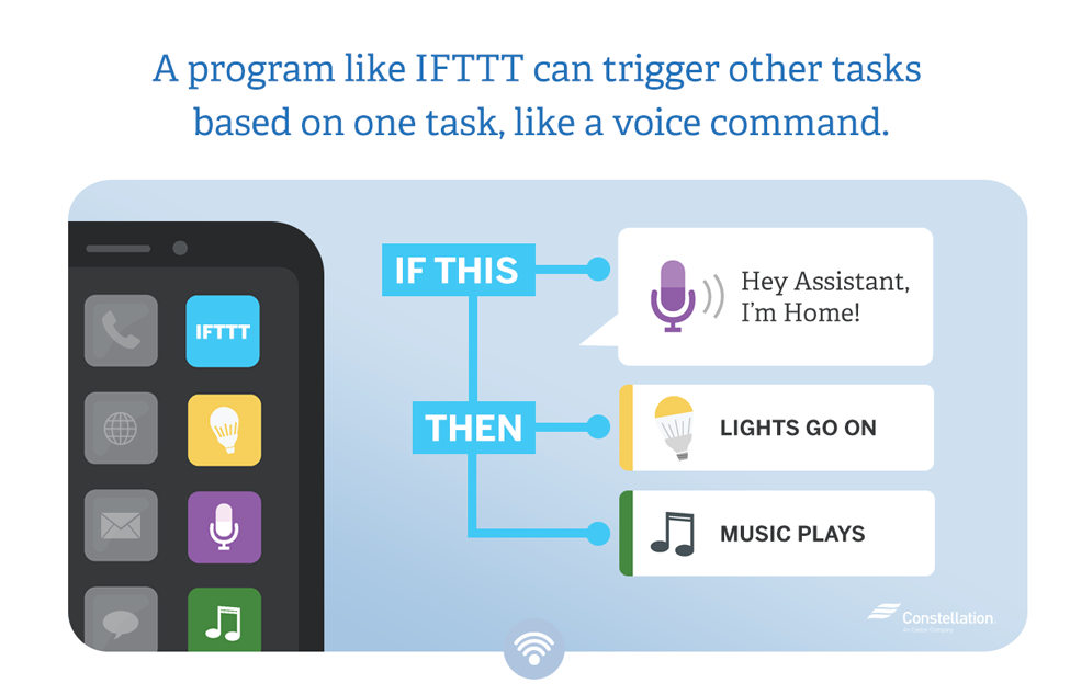 A program like IFTTT can trigger other home automation tasks based on one task