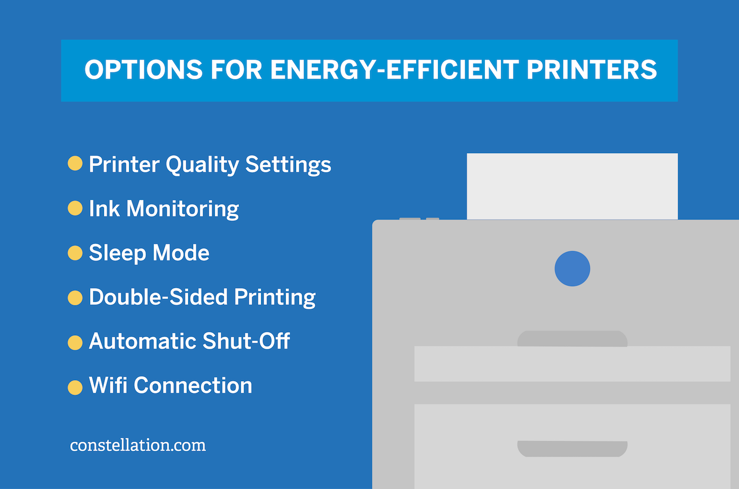 List of options for energy-efficient printers
