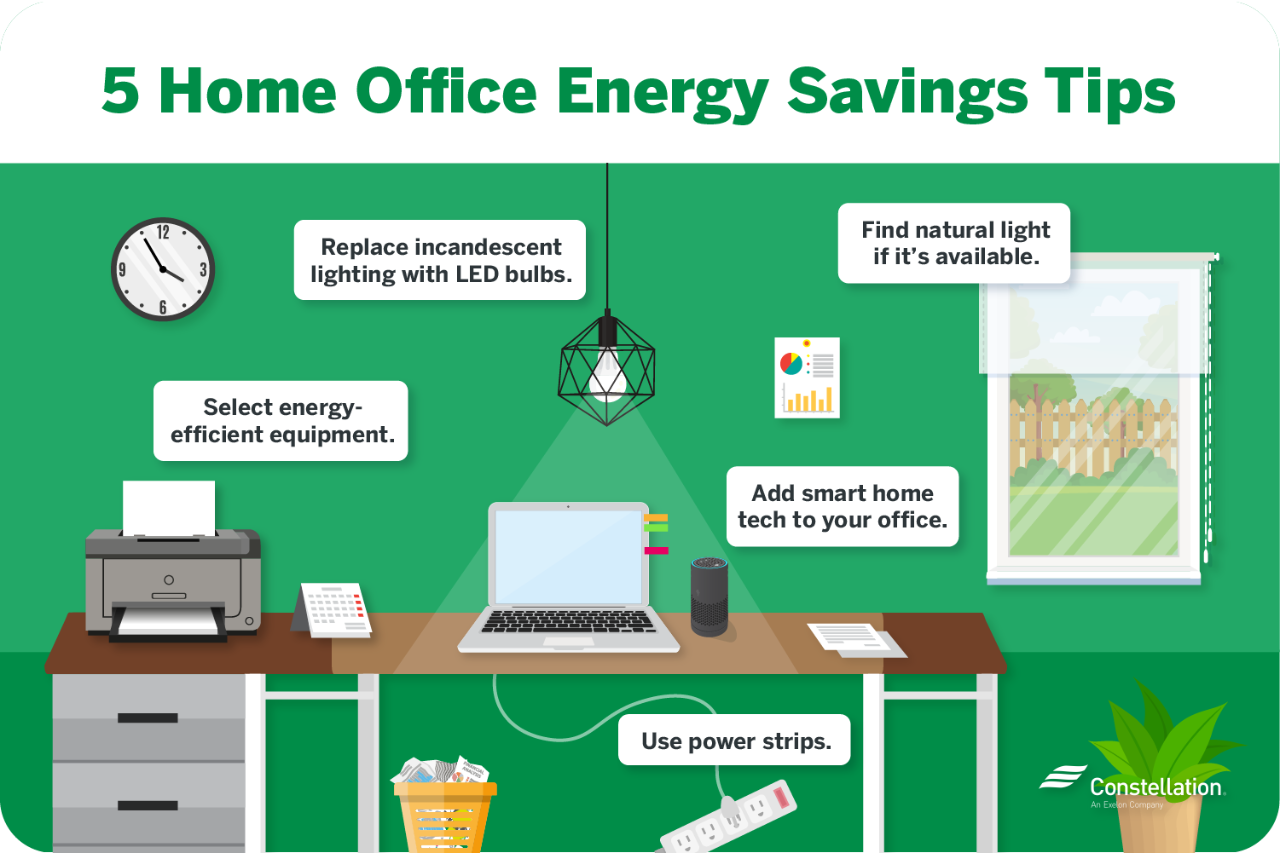 Home office energy savings tips