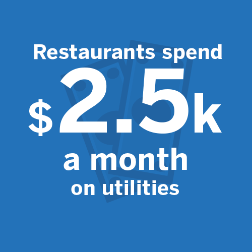 restaurant operating costs can be up to $2.5k a month for utilities