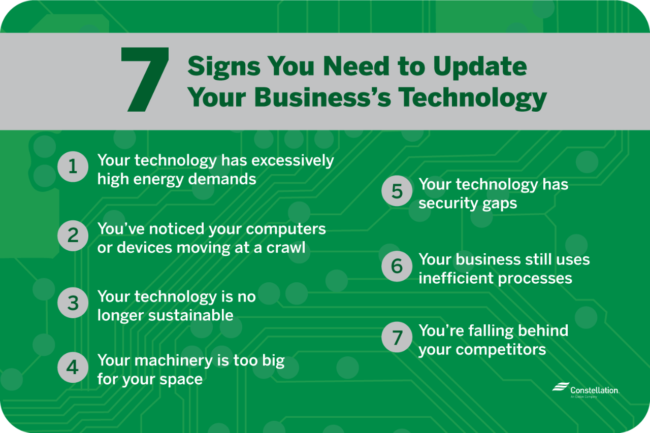 7 Signs You Need to Update Your Business's Technology