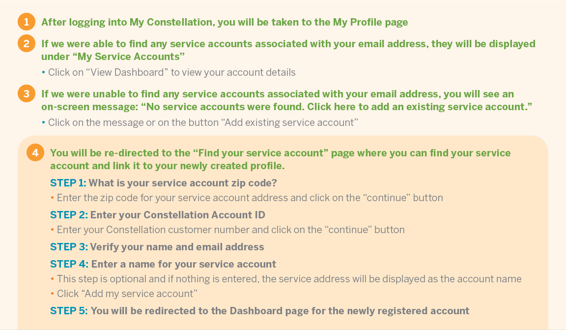 Step-by-step directions on how new users can link their service account in My Constellation