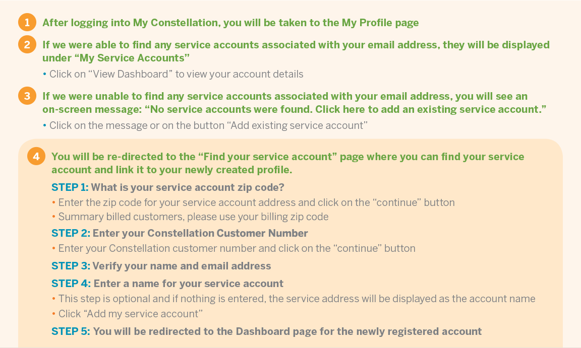 Step-by-step instructions how to link your service account in My Constellation